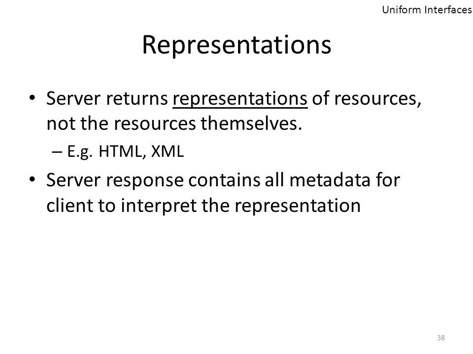 Uniform Interfaces Representations. Server returns representations of resources, not the resources themselves.
