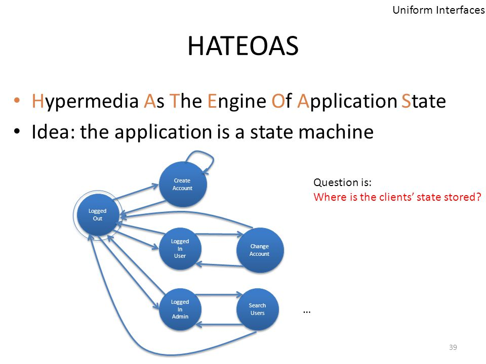 HATEOAS Hypermedia As The Engine Of Application State
