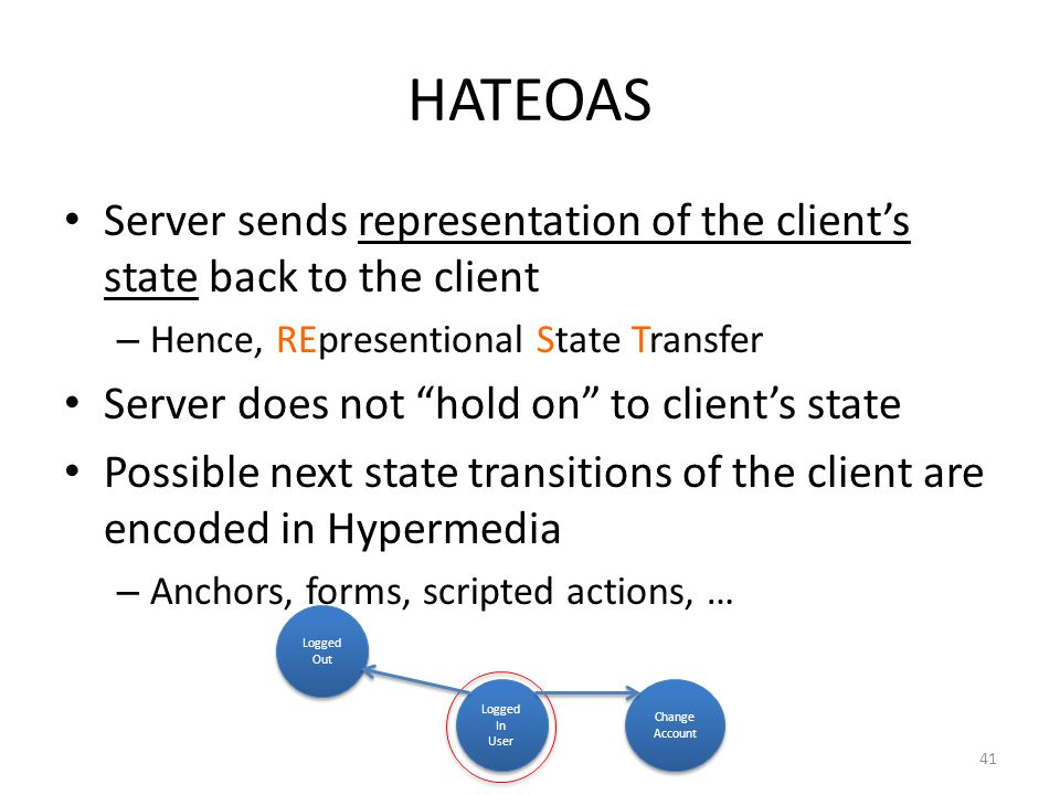 HATEOAS Server sends representation of the client's state back to the client. Hence, REpresentional State Transfer.