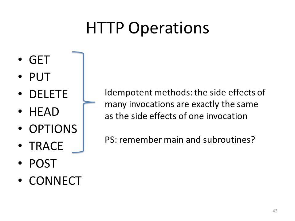 HTTP Operations GET PUT DELETE HEAD OPTIONS TRACE POST CONNECT
