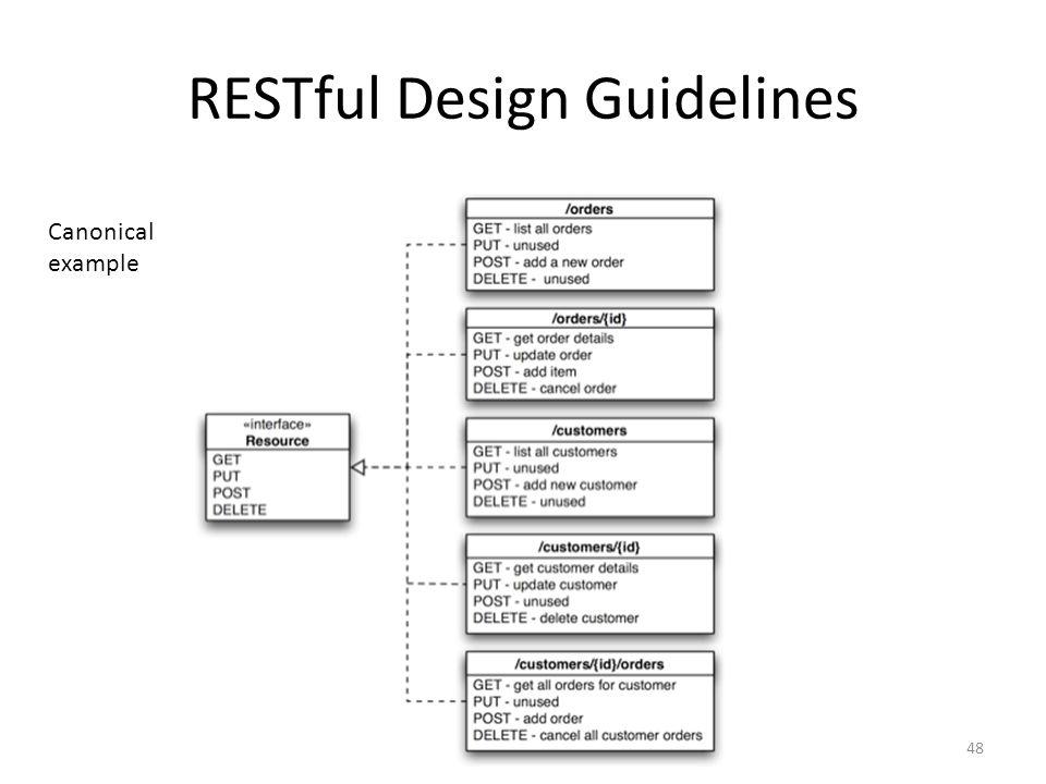 RESTful Design Guidelines
