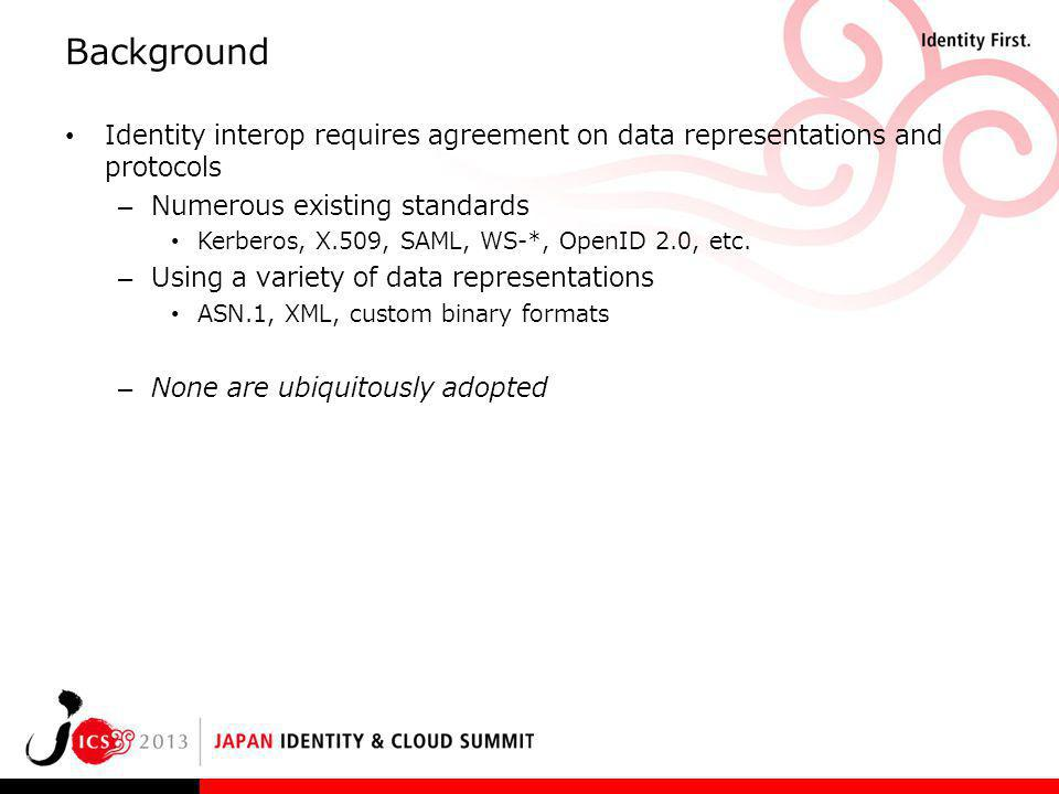 Background Identity interop requires agreement on data representations and protocols. Numerous existing standards.