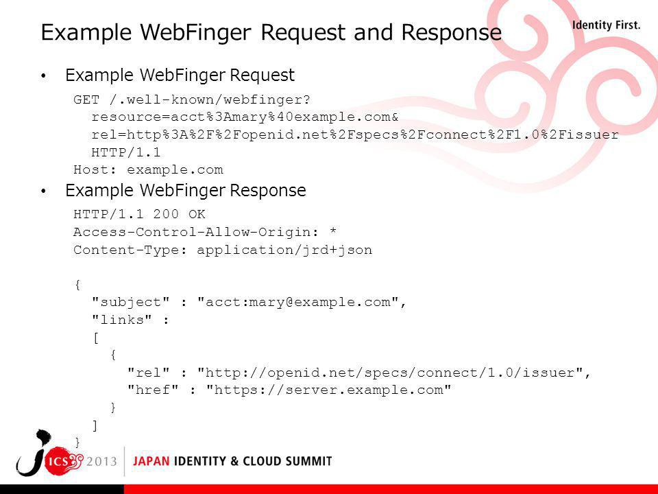 Example WebFinger Request and Response