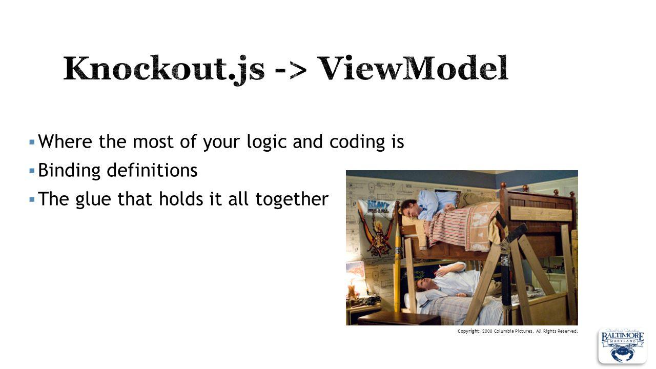 Knockout.js -> ViewModel