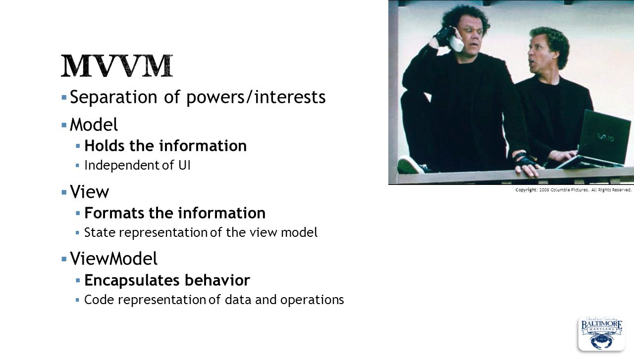 MVVM Separation of powers/interests Model View ViewModel