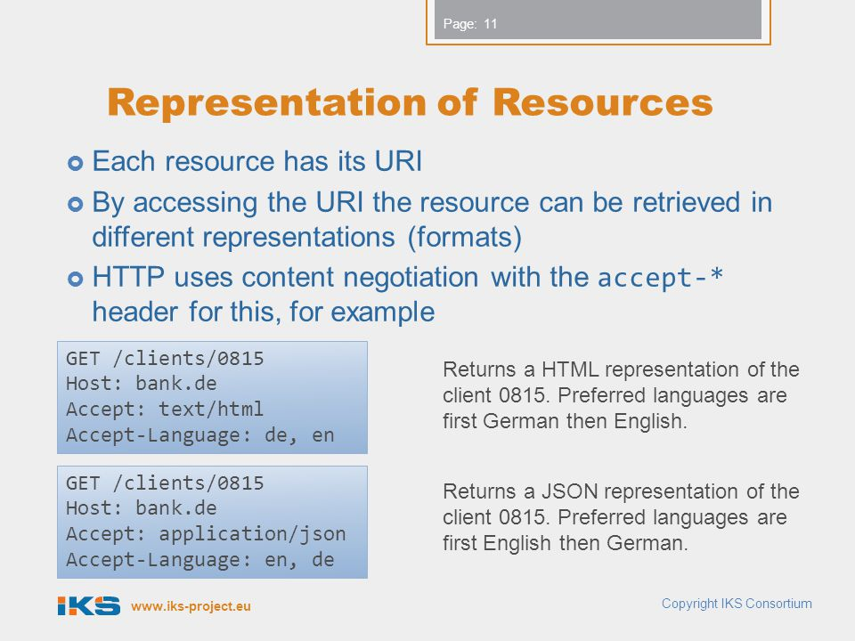 Representation of Resources