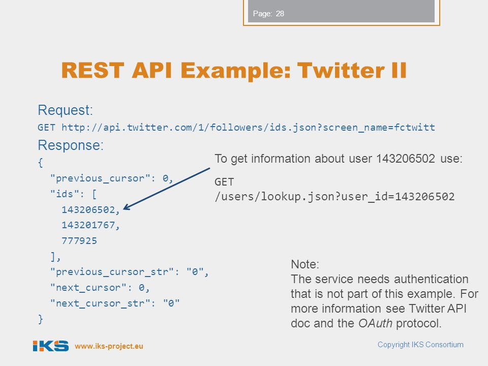 REST API Example: Twitter II