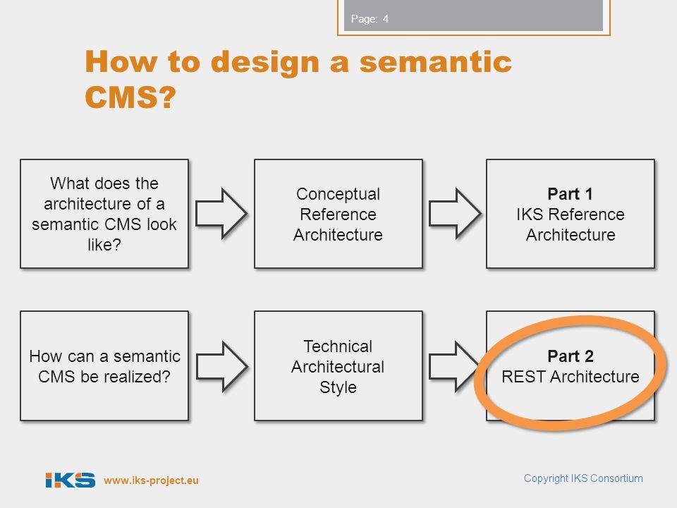 How to design a semantic CMS