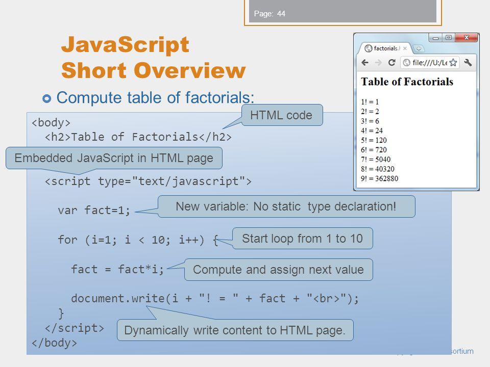 JavaScript Short Overview