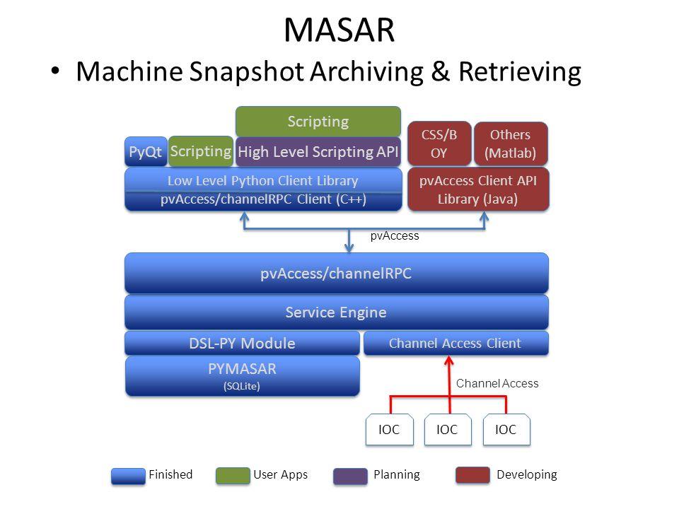 MASAR Machine Snapshot Archiving & Retrieving Scripting PyQt Scripting