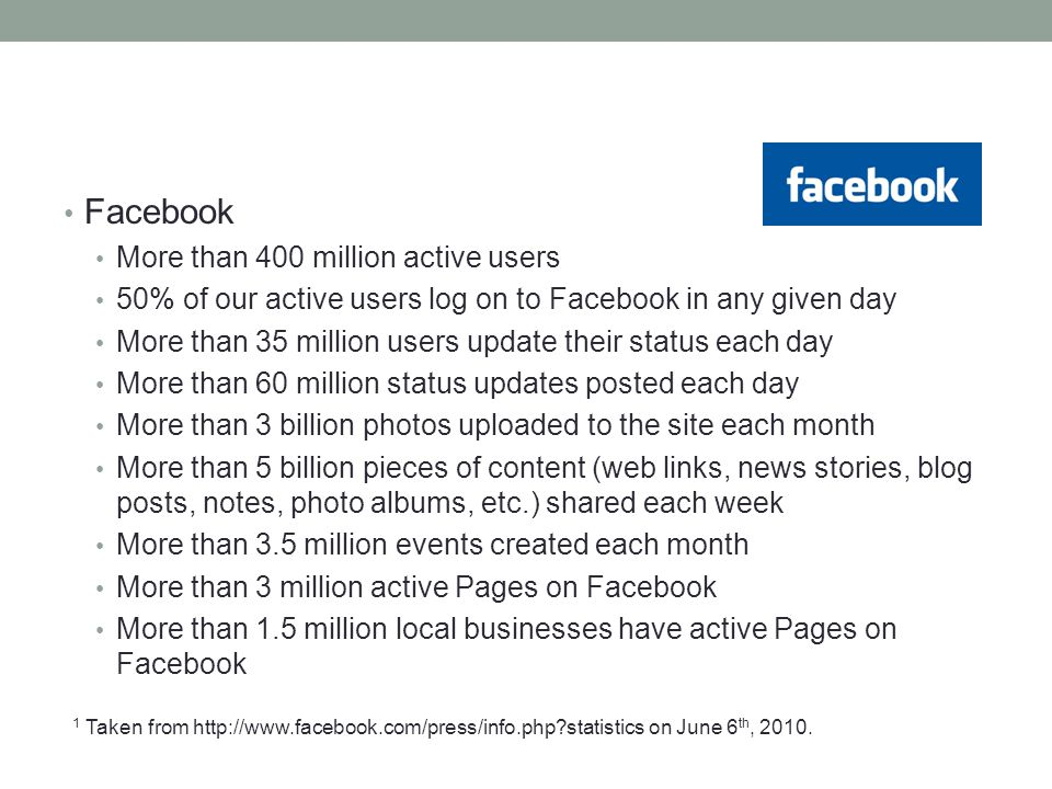 Facebook More than 400 million active users