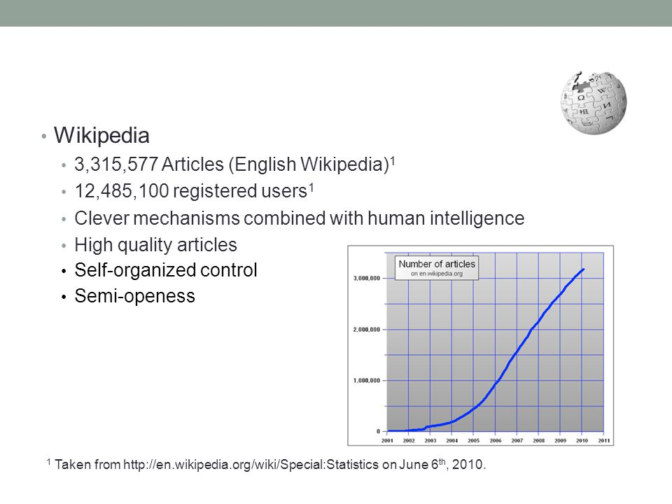 Wikipedia 3,315,577 Articles (English Wikipedia)1