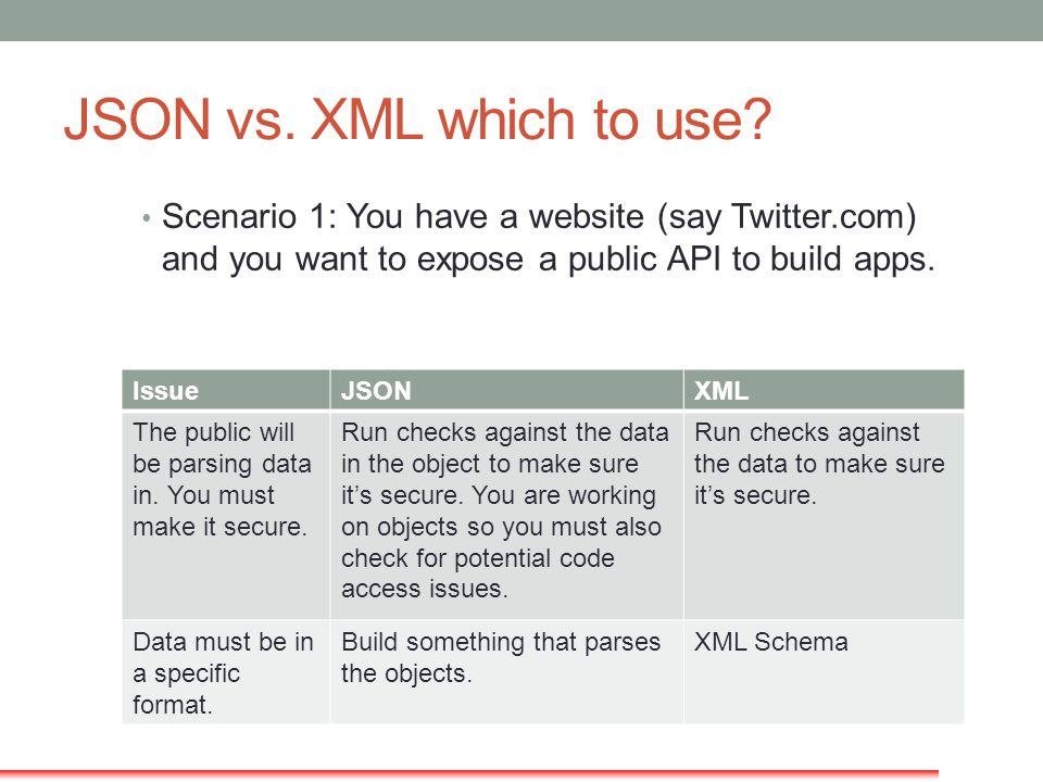 JSON vs. XML which to use Scenario 1: You have a website (say Twitter.com) and you want to expose a public API to build apps.