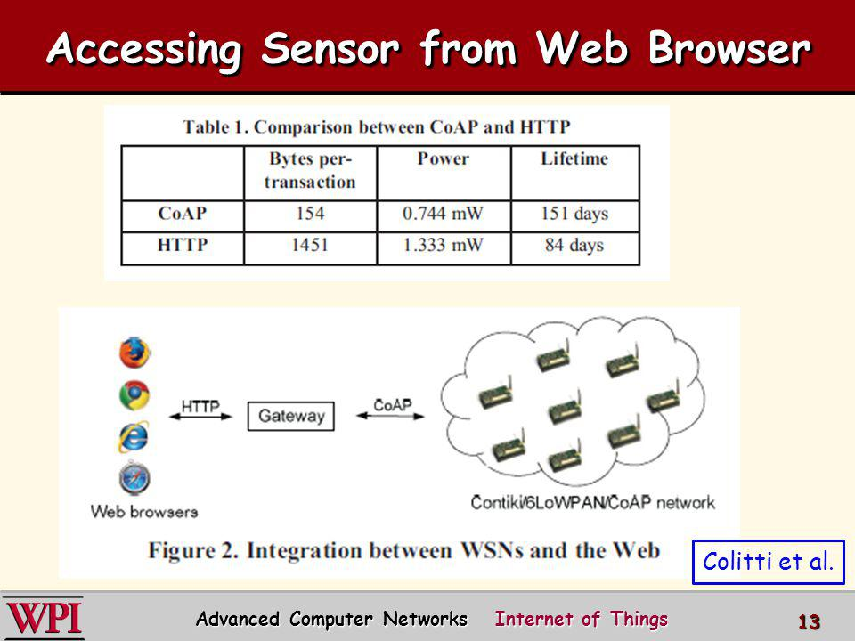 Accessing Sensor from Web Browser