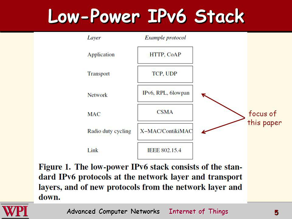 Advanced Computer Networks Internet of Things