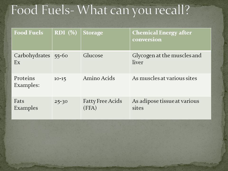 Food Fuels- What can you recall