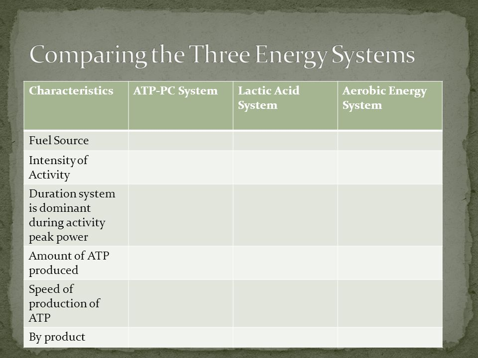 Comparing the Three Energy Systems