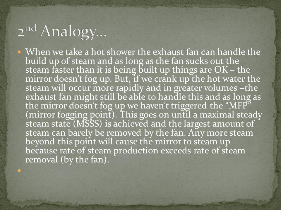 2nd Analogy…
