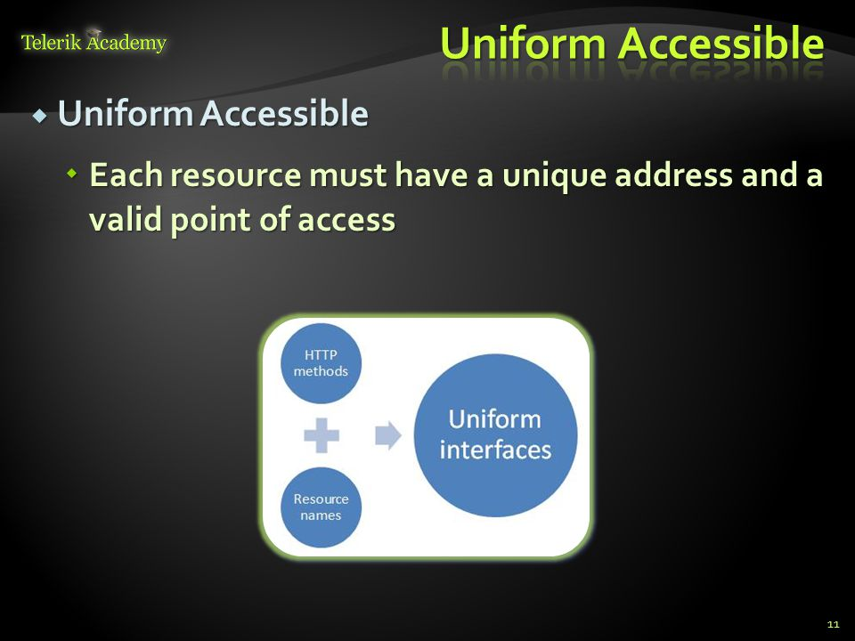 Uniform Accessible Uniform Accessible