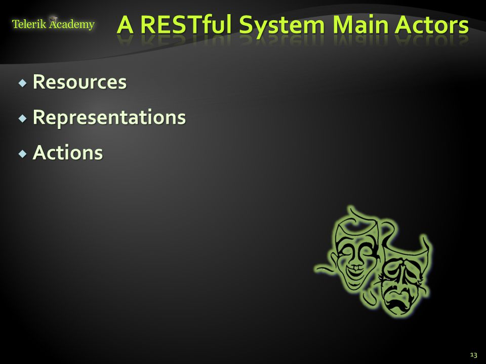 A RESTful System Main Actors