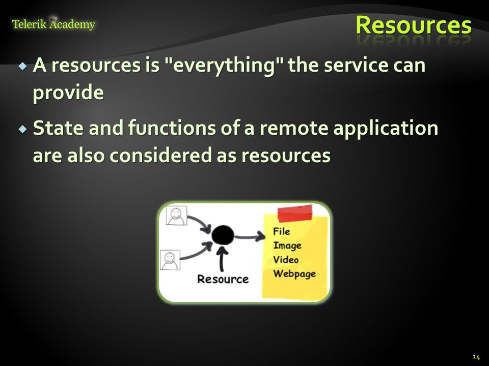 Resources A resources is everything the service can provide