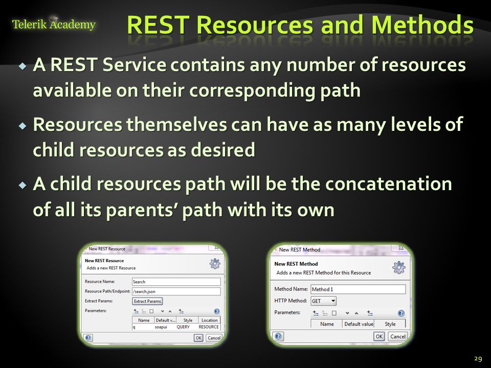 REST Resources and Methods
