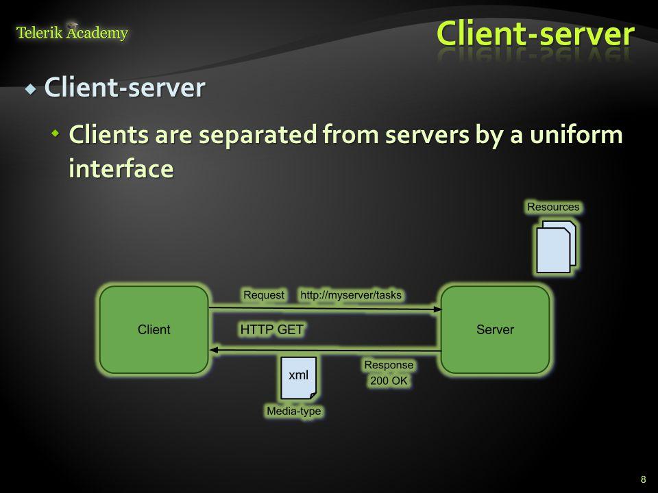 Client-server Client-server