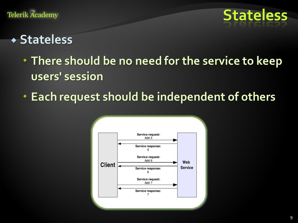Stateless Stateless. There should be no need for the service to keep users session.