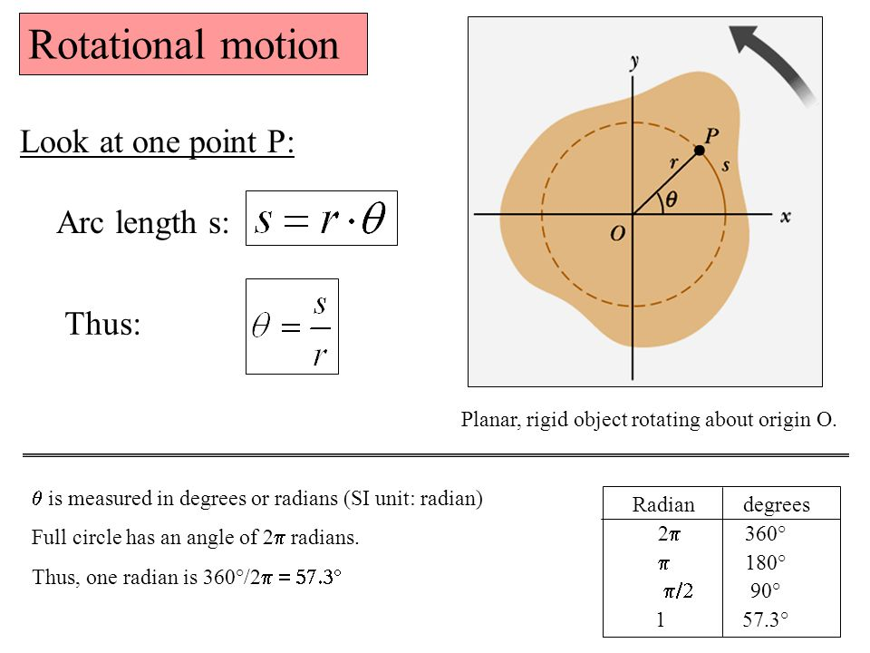 Rotational motion Look at one point P: Arc length s: Thus:
