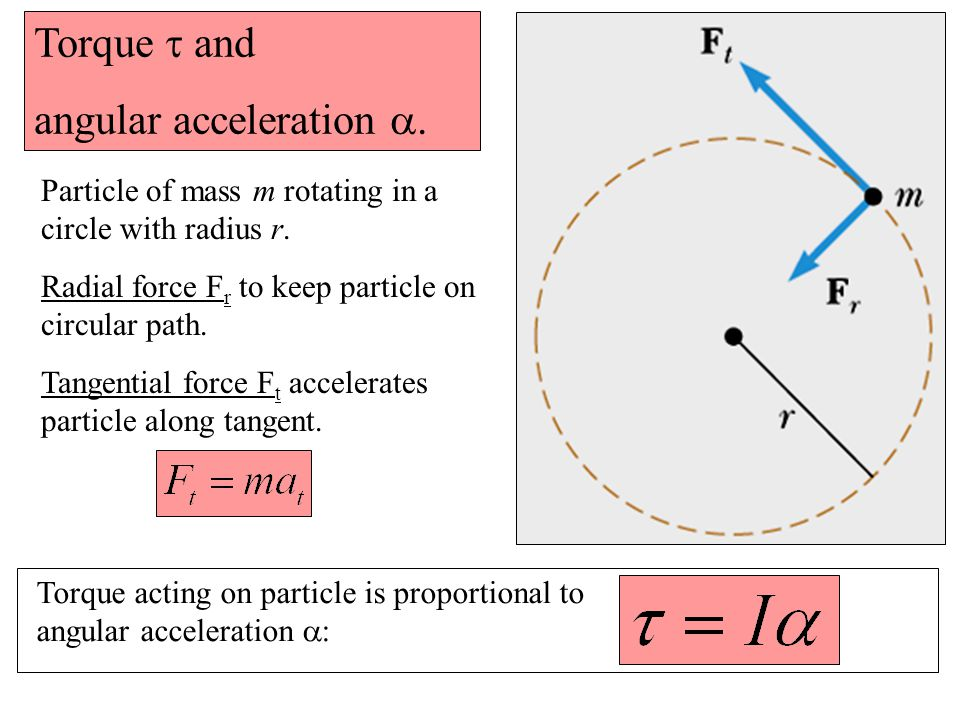 angular acceleration a.