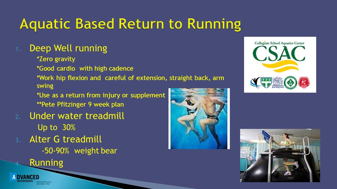 Aquatic Based Return to Running