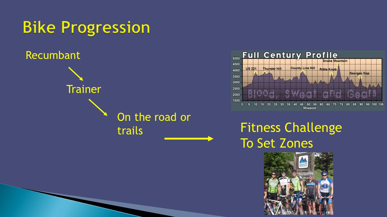Bike Progression Fitness Challenge To Set Zones Trainer