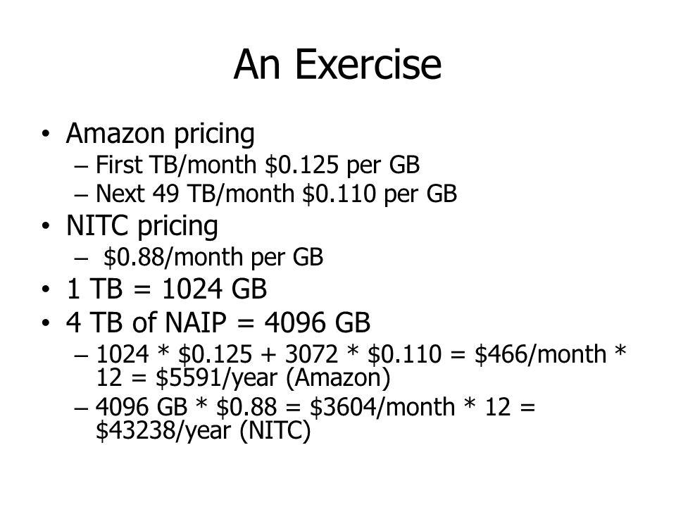 An Exercise Amazon pricing NITC pricing 1 TB = 1024 GB