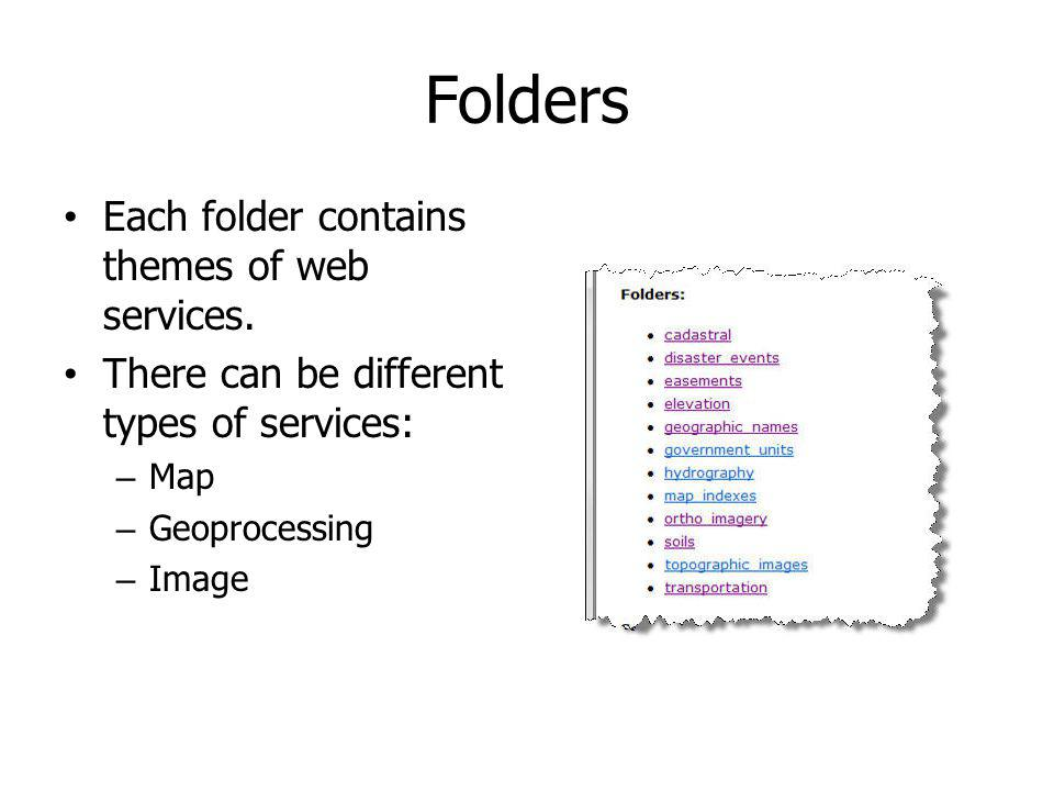 Folders Each folder contains themes of web services.