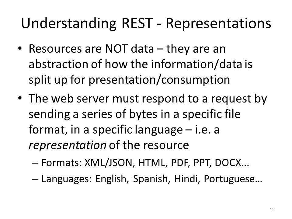 Understanding REST - Representations