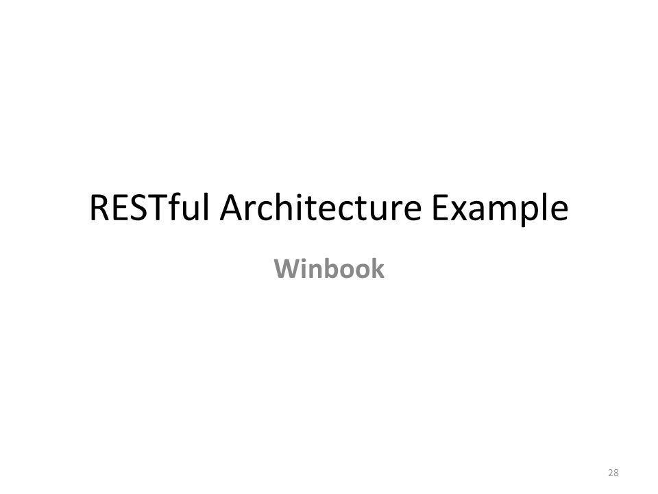 RESTful Architecture Example