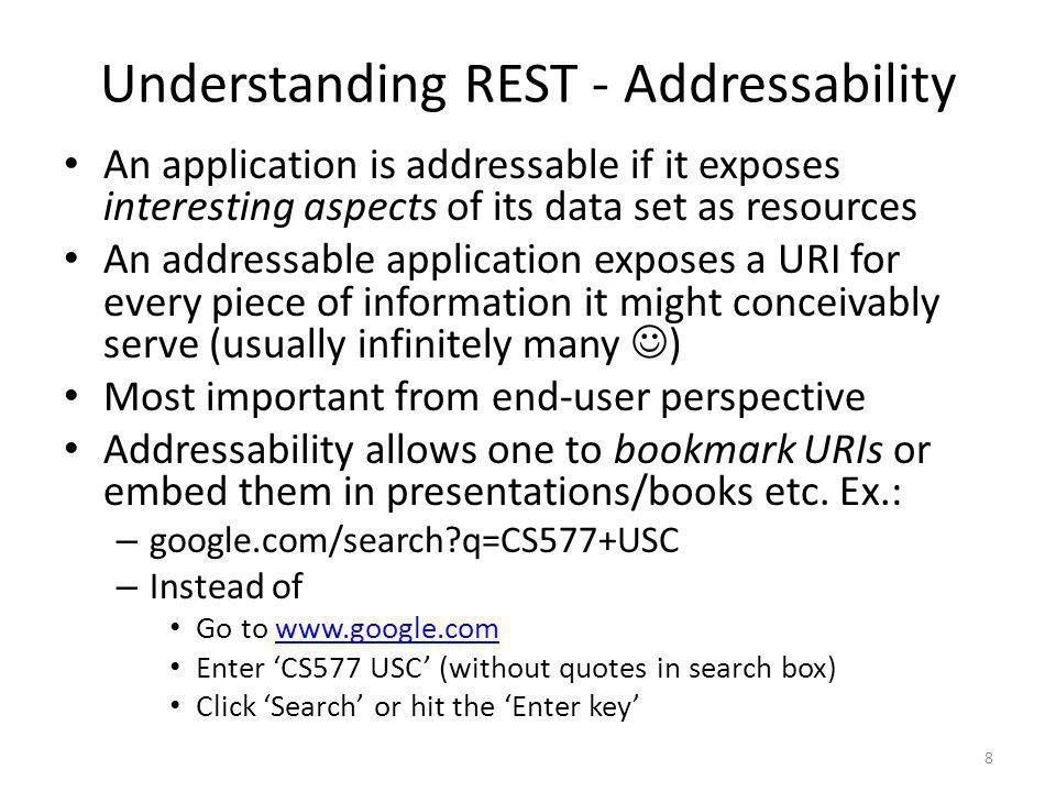 Understanding REST - Addressability