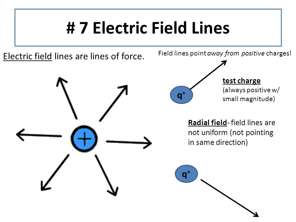 Q+ # 7 Electric Field Lines Electric field lines are lines of force.