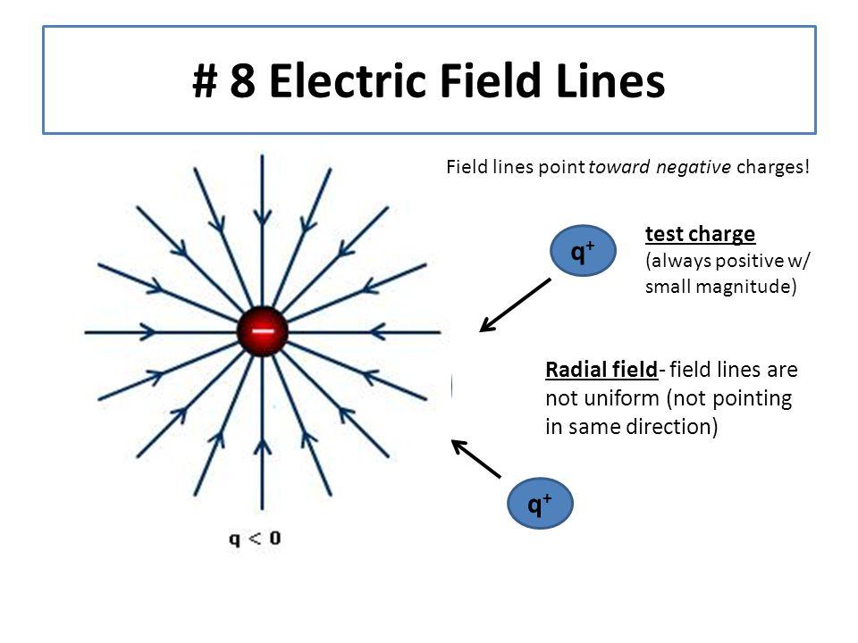 Q- # 8 Electric Field Lines q+ q+ q+ q+