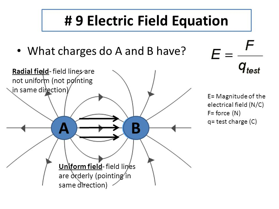 # 9 Electric Field Equation