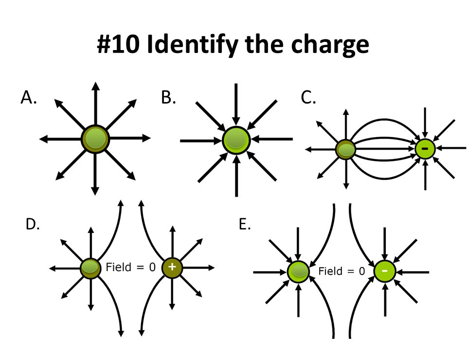 #10 Identify the charge B. C. D. E.