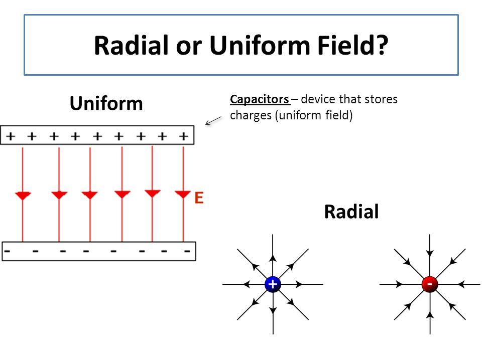 Radial or Uniform Field