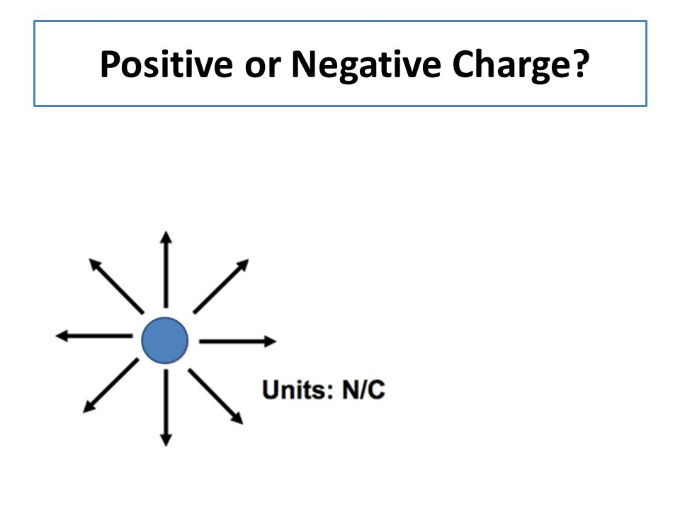 Positive or Negative Charge