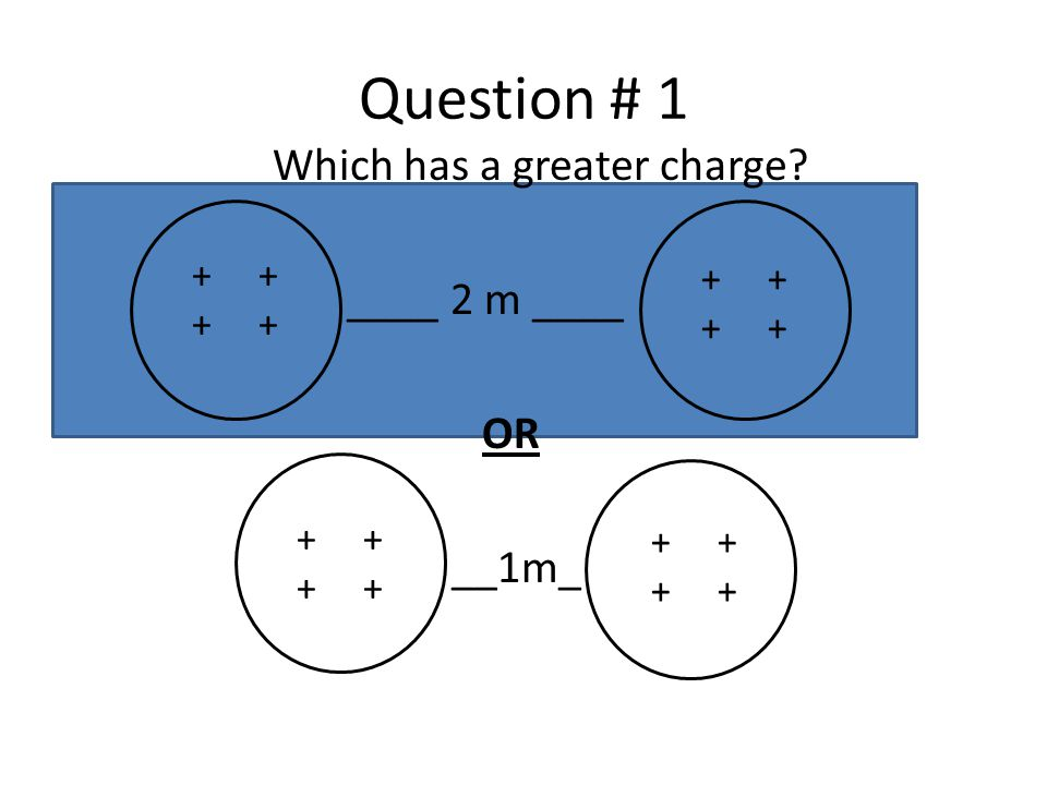 Question # 1 Which has a greater charge ____ 2 m ____ OR __1m_ + +