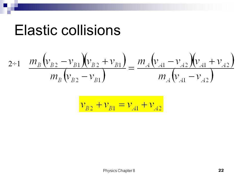 Elastic collisions 2÷1 Physics Chapter 8