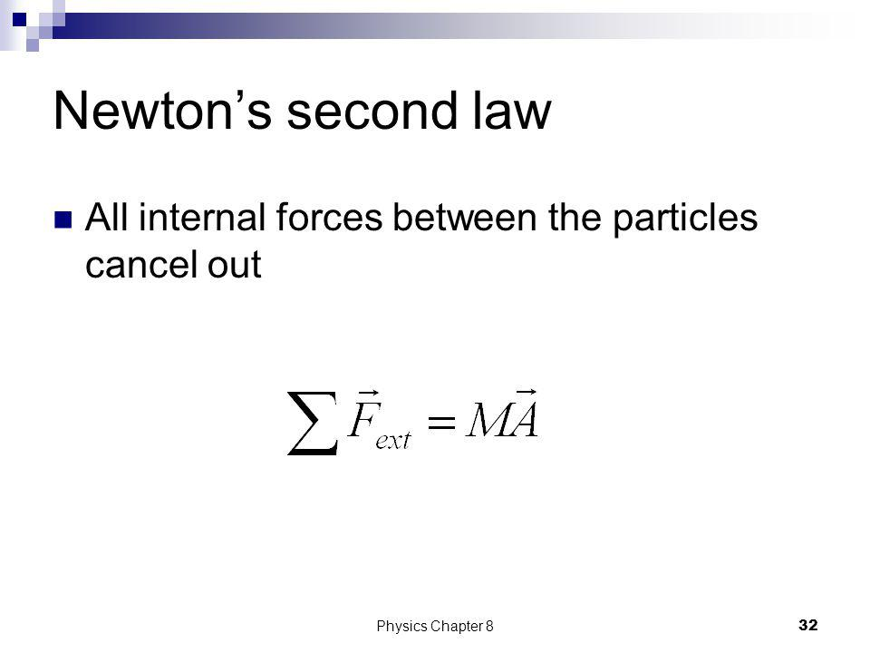 Newton's second law All internal forces between the particles cancel out Physics Chapter 8