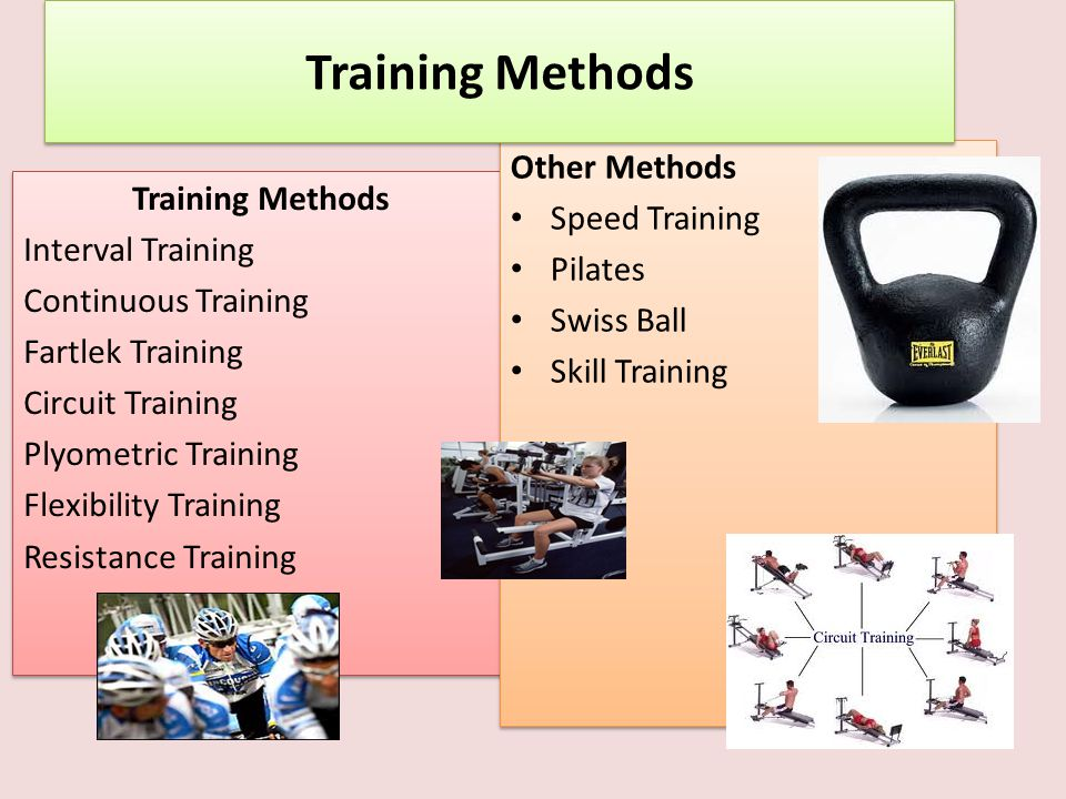 Methods & Types of Training - ppt download