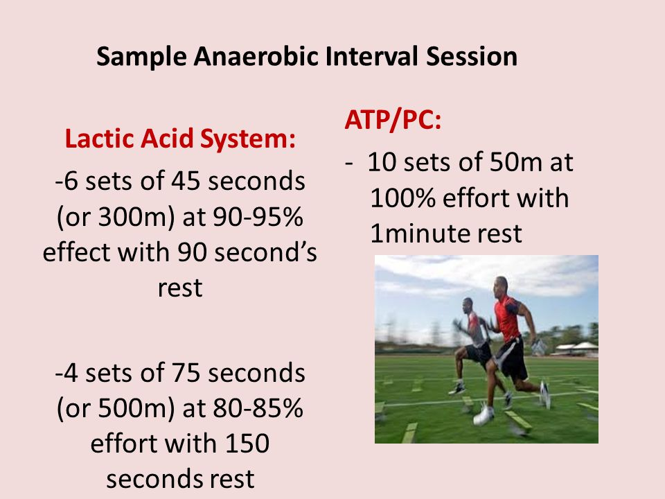 Sample Anaerobic Interval Session