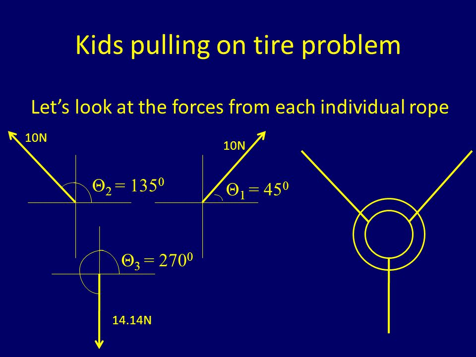 Kids pulling on tire problem