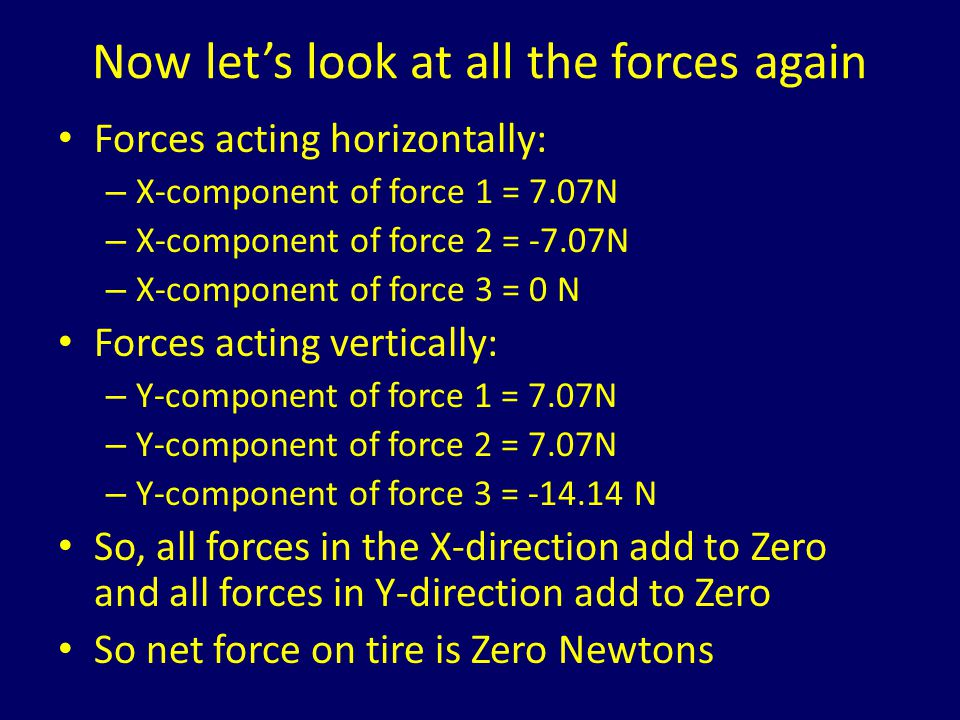 Now let's look at all the forces again